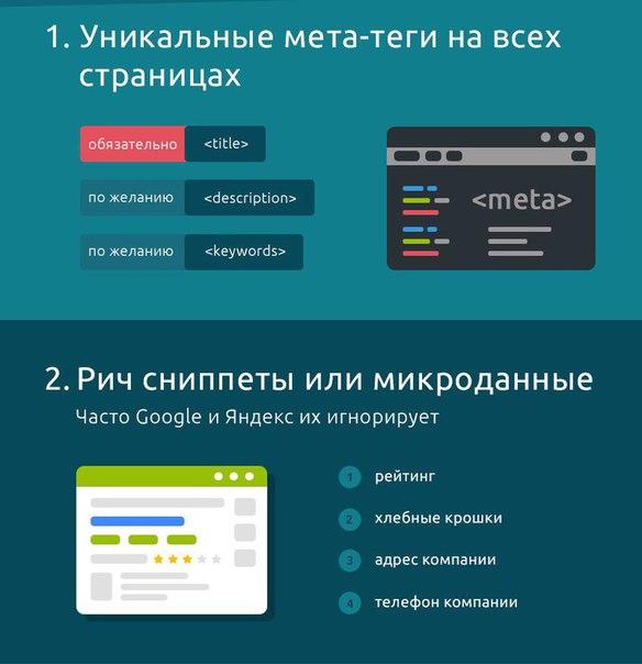 Seo-правила для разработчиков сайтов